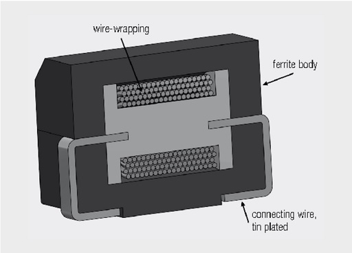 Inductor construction of resistor