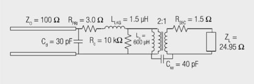 Return loss of ADSL transformer