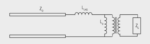 Return loss with leakage inductance