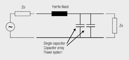 Basic filter structure