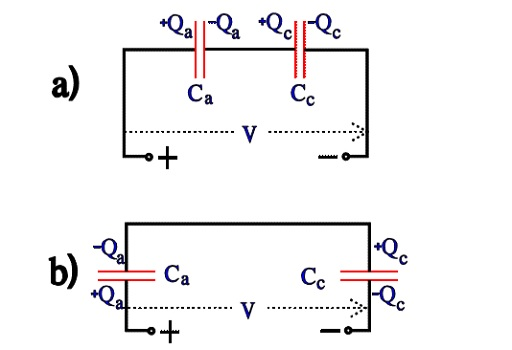 Figure C3-15. Charge distribution over the capacitors in Figure C3-14.