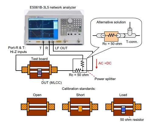 Instrumentation setup for measuring DC and AC bias sensitivity of MLCCs.