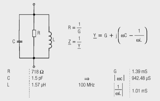 Parameters for impedance measurement of the ferrite