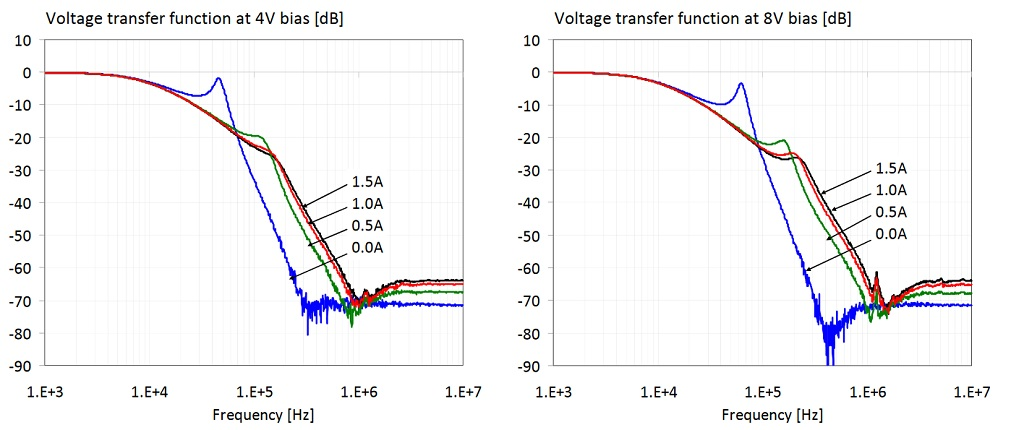 Transfer function of the filter shown on the right of Figure 19.