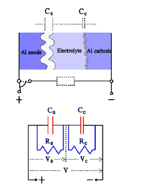 Figure C3-14. Voltage distribution over the anode and cathode capacitances.