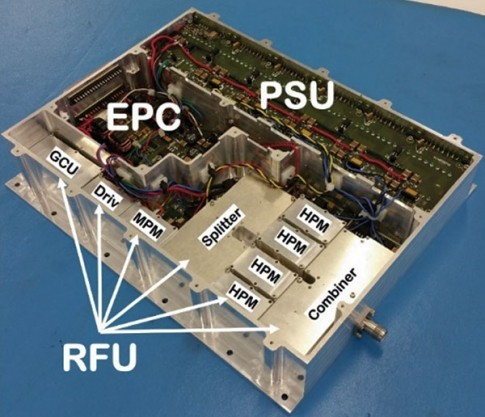 first SLOGAN PA combines a RF Unit (RFU) with an electronic power control (EPC) and a power supply unit (PSU).