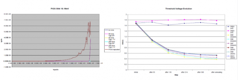 Characterization-of-SiC-JFET-MOSFET-1