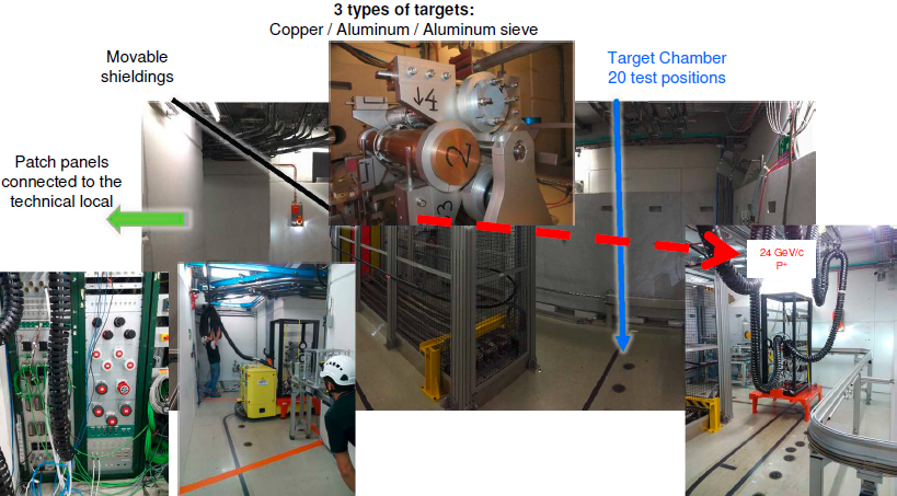 Component-and-System-Testing-at-the-CHARM-Mixed-Field-Facility-–-CERN-3