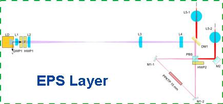 EPS-LAYER-QUANTUM-PHOTONIC-TRANSCEIVER