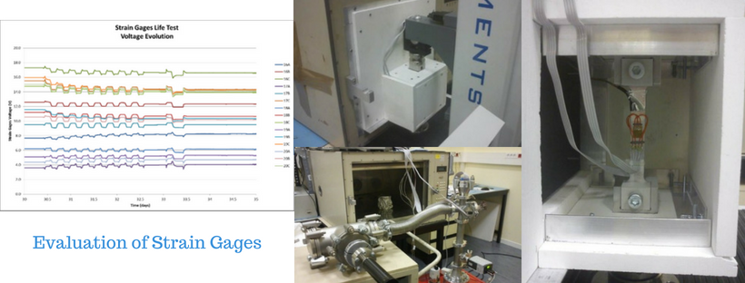 Evaluation-of-Strain-Gages
