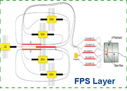 FPS-LAYER-QUANTUM-PHOTONIC-TRANSCEIVER