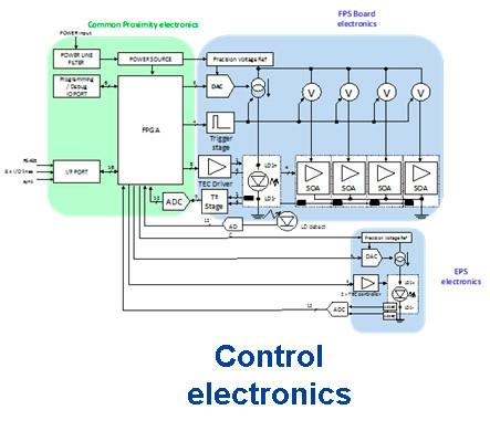 QUANTUM-PHOTONIC-TRANSCEIVER-main-control
