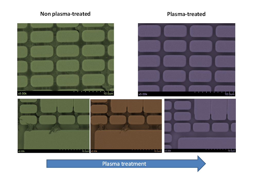 plasma-treatmemt