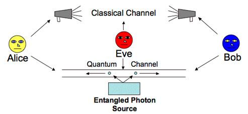 quantum-communications-space
