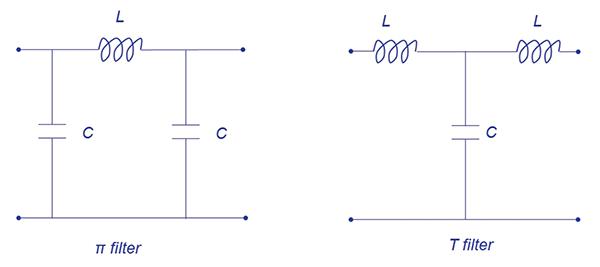 π and T low-pass filters