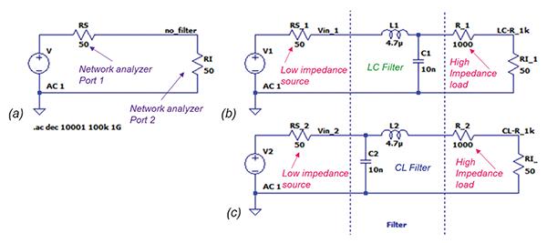 Filter configurations