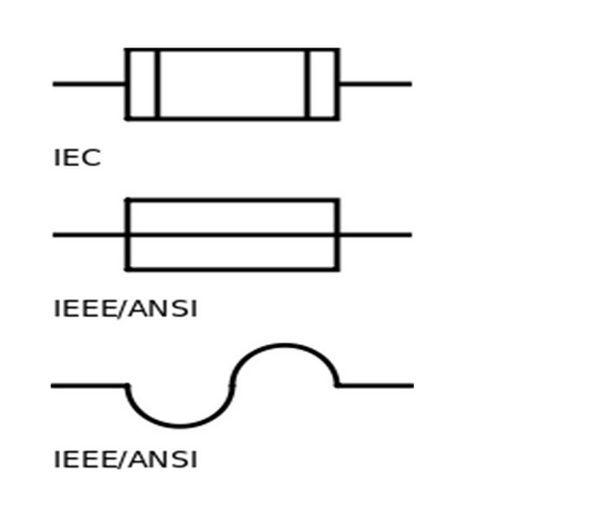 Many schematic-diagram symbols exist for the fuse