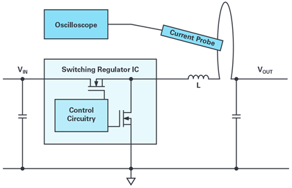 Schematic illustrating measurement of the inductor current in a switched mode power supply.