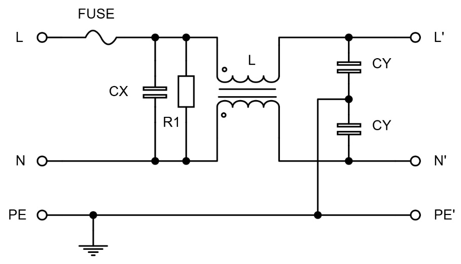 This typical modular EMI filter uses the CX capacitors to attenuate differential mode noise, and an inductor-capacitor combination to reduce common mode noise.