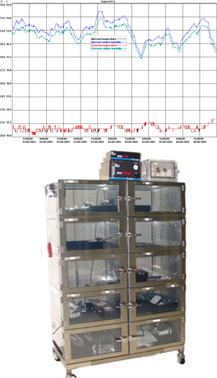 electronic-components-long-term-storage