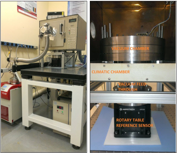 ALTER TECHNOLOGY angular sensor qualification test bench
