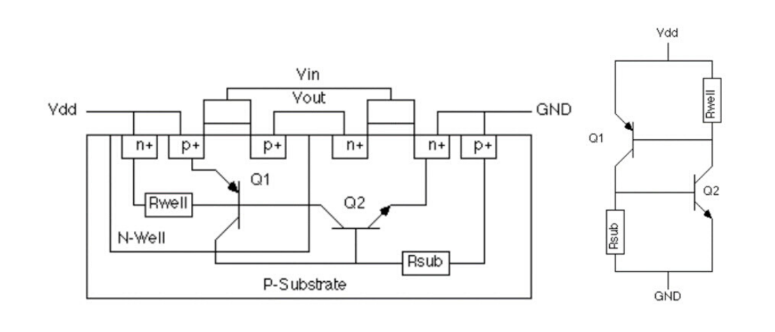 Figure 1 Parasitic transistors and equivalent circuit formed in CMOS structures