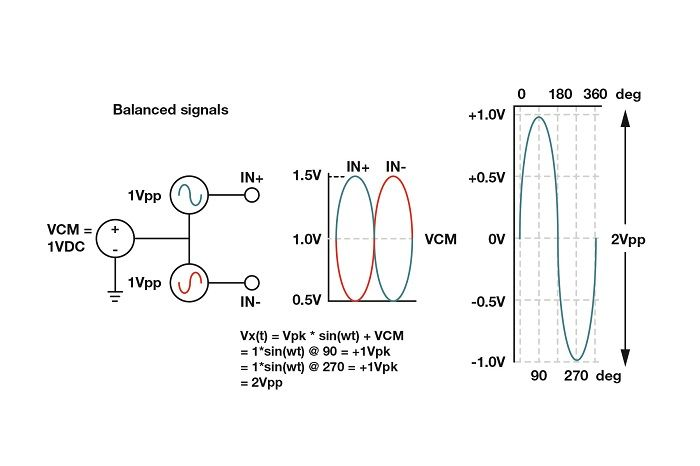 Single-ended-vs.-differential-analog-input-signals