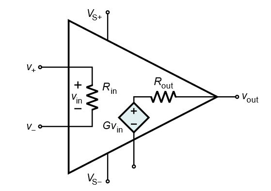 An equivalent circuit of an operational amplifier