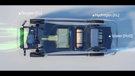 internal part of a hydrogen car