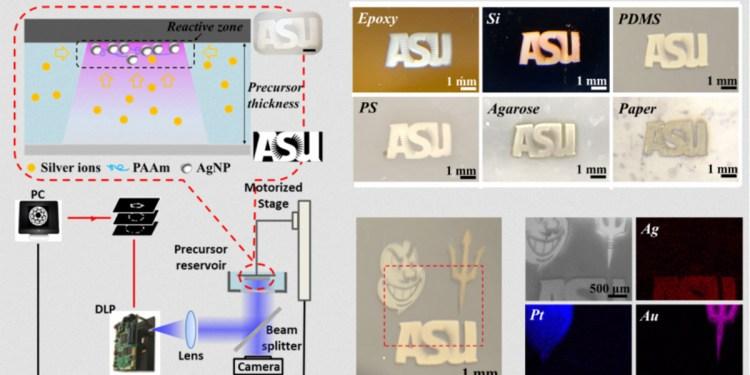 3D-print-of-highly-conductive-metal-materials