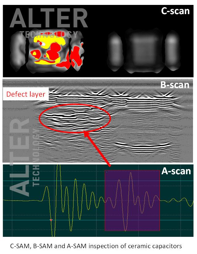 C-SAM, B-SAM and A-SAM inspection of ceramic capacitors