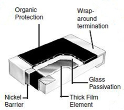 Shown is thick-film chip resistor construction.