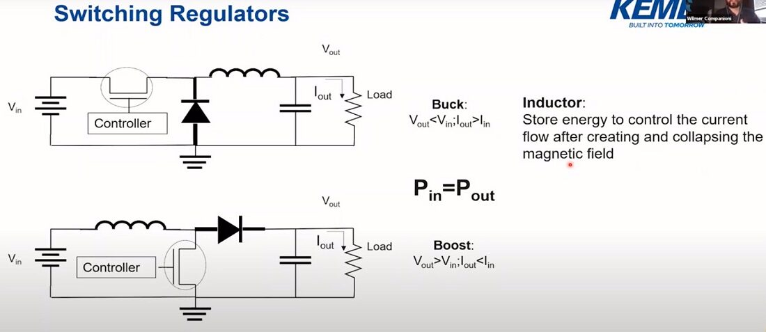 The Keys to Choosing Passive Components For Your DCDC Converters