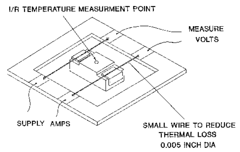 Example of open-air power dissipation measurement