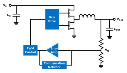 Figure 1. Components of a DC-DC step-down switching converter