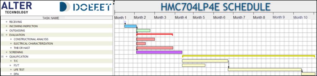 HMC704 SCHEDULE