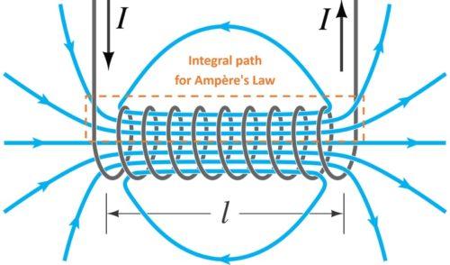 Integral path