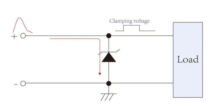 Figure 2. The operating principle of TVS diode parallel to the load
