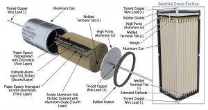 Axial Electrolytic Capacitor Construction