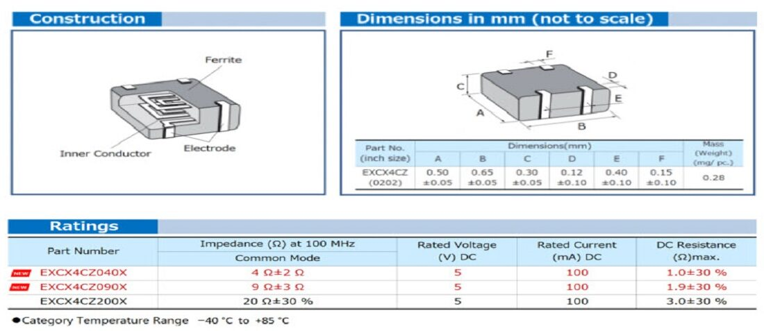 Miniature Low DCR SMD 0202 Common Mode Noise Filters