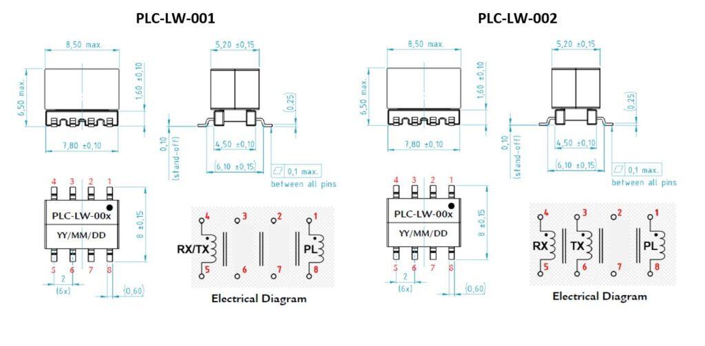 PLC-LW-series