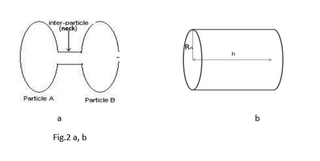 cylindrical figure
