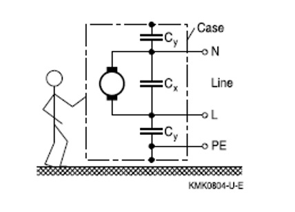difference between X and Y safety capacitors
