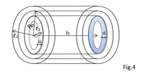 formation voltage