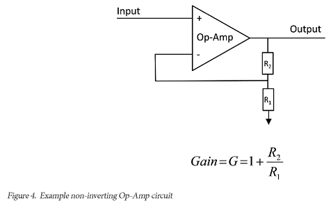 Op-Amp based