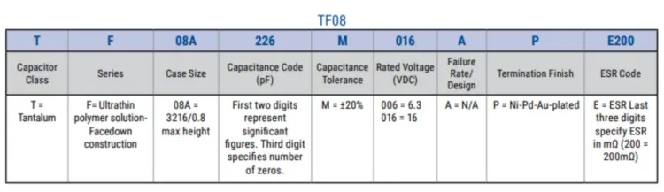 Figure 1 . TF Ultra Thin Facedown Series (H max 0.8mm, 105ºC)