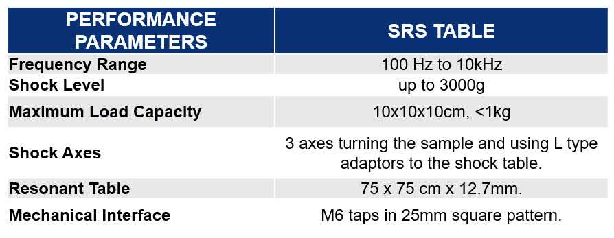SRS Table's Parameters