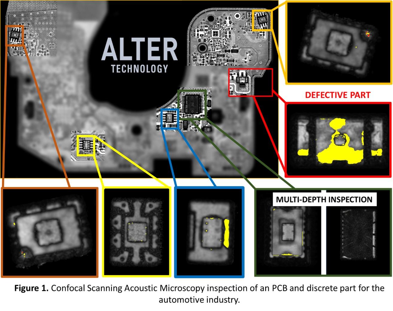 Non-Destructive Detection of Delaminations in PCBs Assemblies