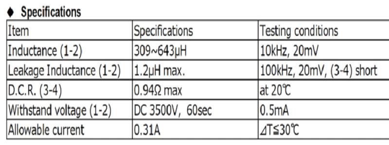 Battery management system of automotive