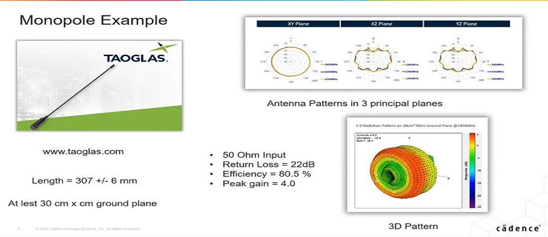 PCB Antenna Design Explained